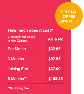 Weight Watchers Online Australian Pricing